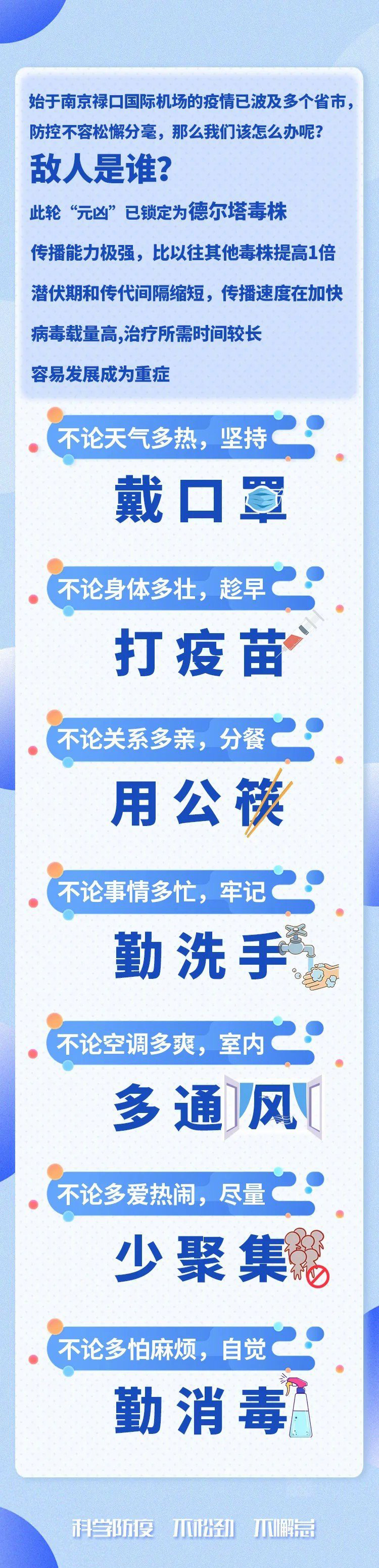 江苏疫情插图